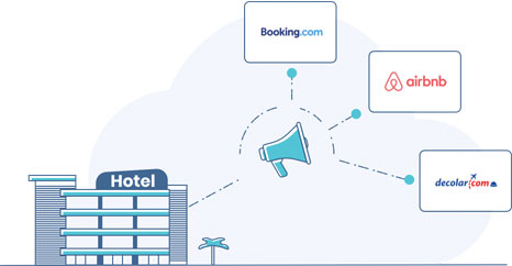 Channel Manager para Software de Hotel - Passo 3